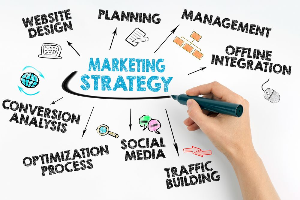 How To Choose The Right Marketing Strategy For Your New Client
